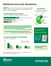 Infographic: Patient Cost Sensitivity Trends