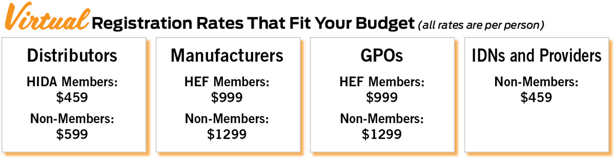 Virtual registration rates that fit your budget – view pricing»