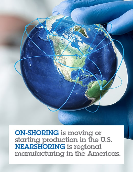 On-shoring is moving or starting production in the U.S. Nearshoring is regional manufacturing in the Americas.